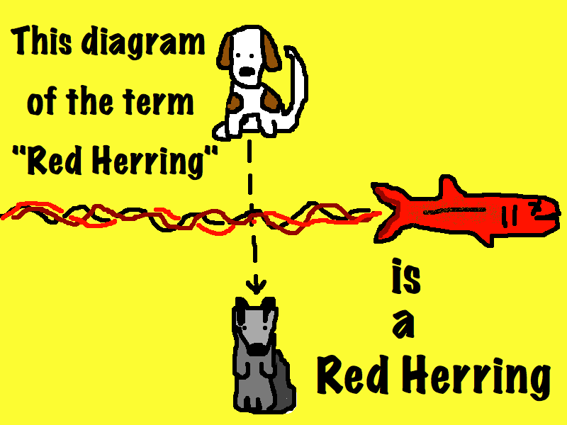 how to write a red herring